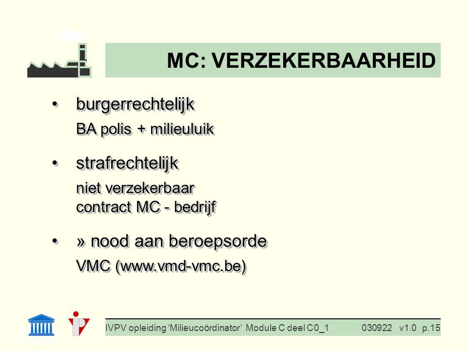 I. Milieubeleid Cursus BedrijfsMzorg Prof. G. Van Eetvelde IVPV opleiding 'Milieucoördinator' Module C deel C 0_1030922v1.0p.15 burgerrechtelijkburger
