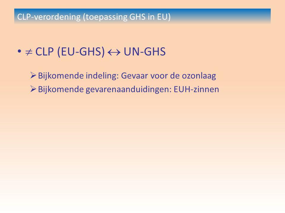 CLP-verordening (toepassing GHS in EU)  CLP (EU-GHS)  UN-GHS  Bijkomende indeling: Gevaar voor de ozonlaag  Bijkomende gevarenaanduidingen: EUH-zinnen