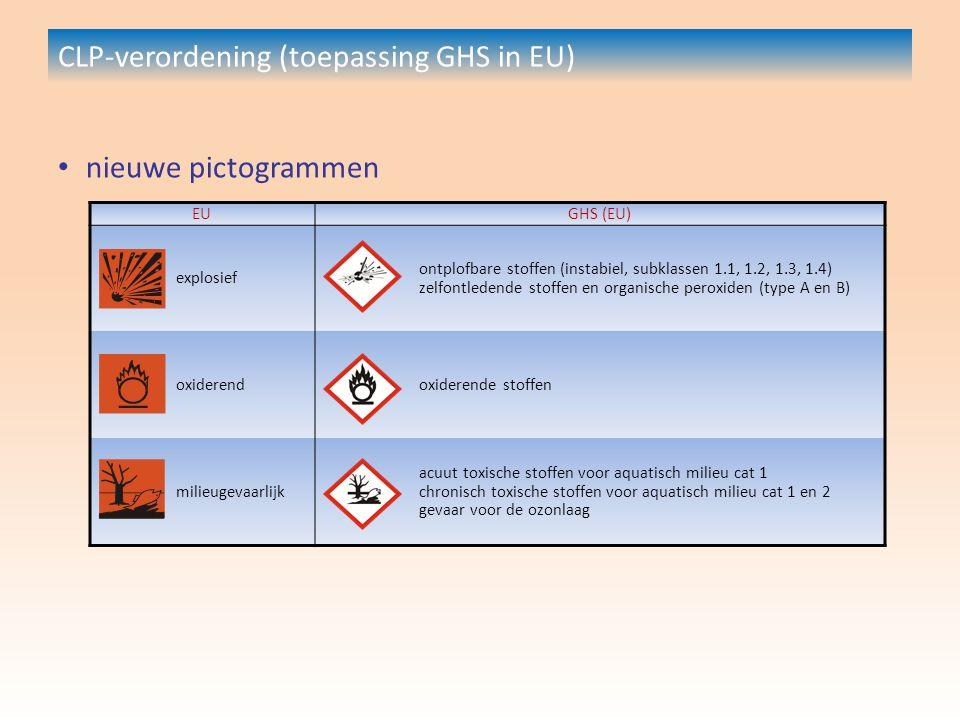 nieuwe pictogrammen CLP-verordening (toepassing GHS in EU) EUGHS (EU) explosief ontplofbare stoffen (instabiel, subklassen 1.1, 1.2, 1.3, 1.4) zelfontledende stoffen en organische peroxiden (type A en B) oxiderendoxiderende stoffen milieugevaarlijk acuut toxische stoffen voor aquatisch milieu cat 1 chronisch toxische stoffen voor aquatisch milieu cat 1 en 2 gevaar voor de ozonlaag