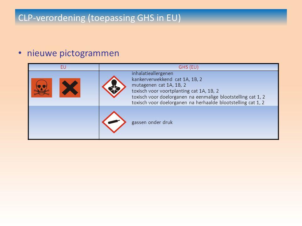 nieuwe pictogrammen CLP-verordening (toepassing GHS in EU) EUGHS (EU) inhalatieallergenen kankerverwekkend cat 1A, 1B, 2 mutagenen cat 1A, 1B, 2 toxisch voor voortplanting cat 1A, 1B, 2 toxisch voor doelorganen na eenmalige blootstelling cat 1, 2 toxisch voor doelorganen na herhaalde blootstelling cat 1, 2 gassen onder druk