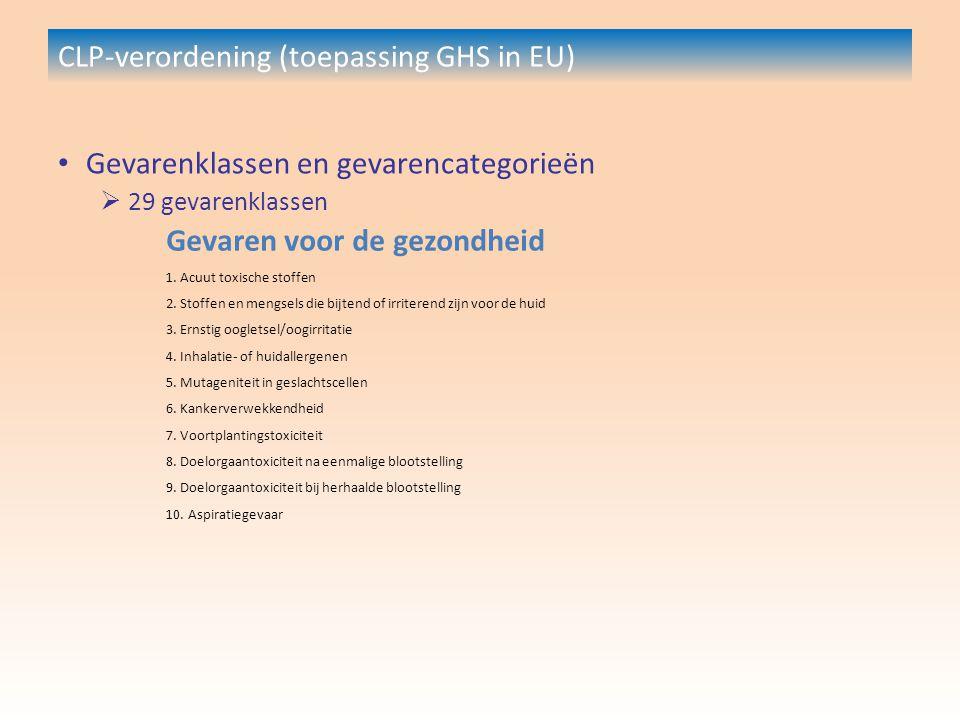 CLP-verordening (toepassing GHS in EU) Gevarenklassen en gevarencategorieën  29 gevarenklassen Gevaren voor de gezondheid 1.