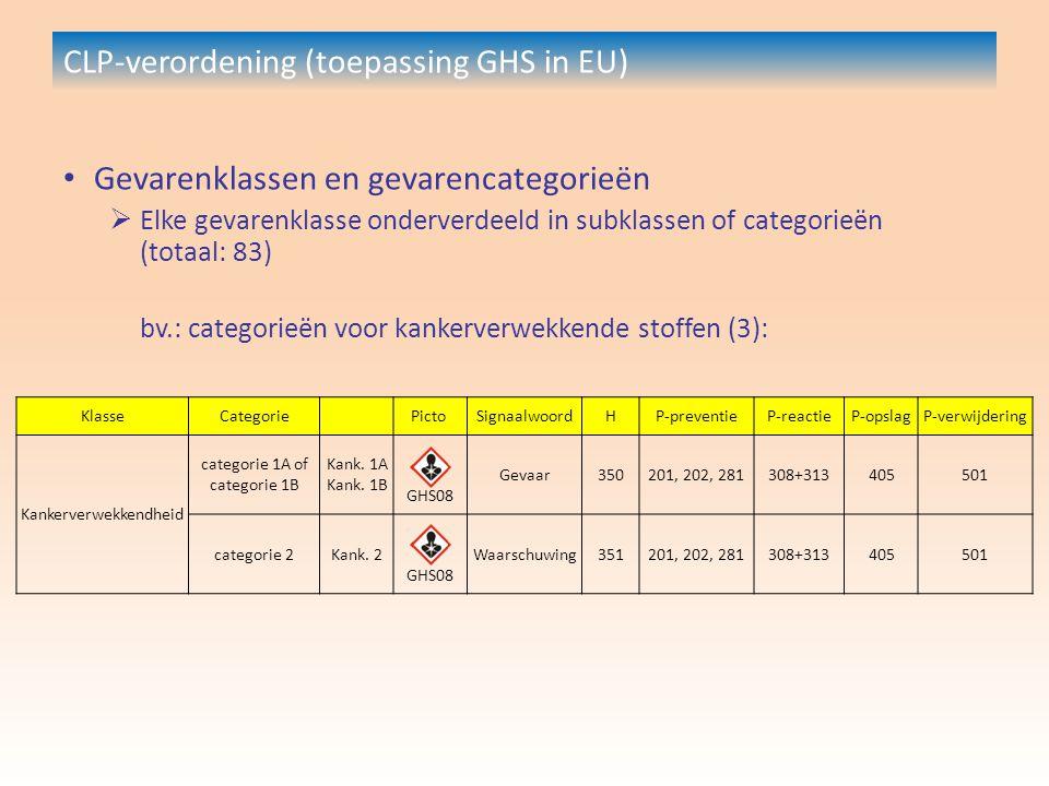 CLP-verordening (toepassing GHS in EU) Gevarenklassen en gevarencategorieën  Elke gevarenklasse onderverdeeld in subklassen of categorieën (totaal: 83) bv.: categorieën voor kankerverwekkende stoffen (3): KlasseCategorie Picto SignaalwoordHP-preventieP-reactieP-opslagP-verwijdering Kankerverwekkendheid categorie 1A of categorie 1B Kank.