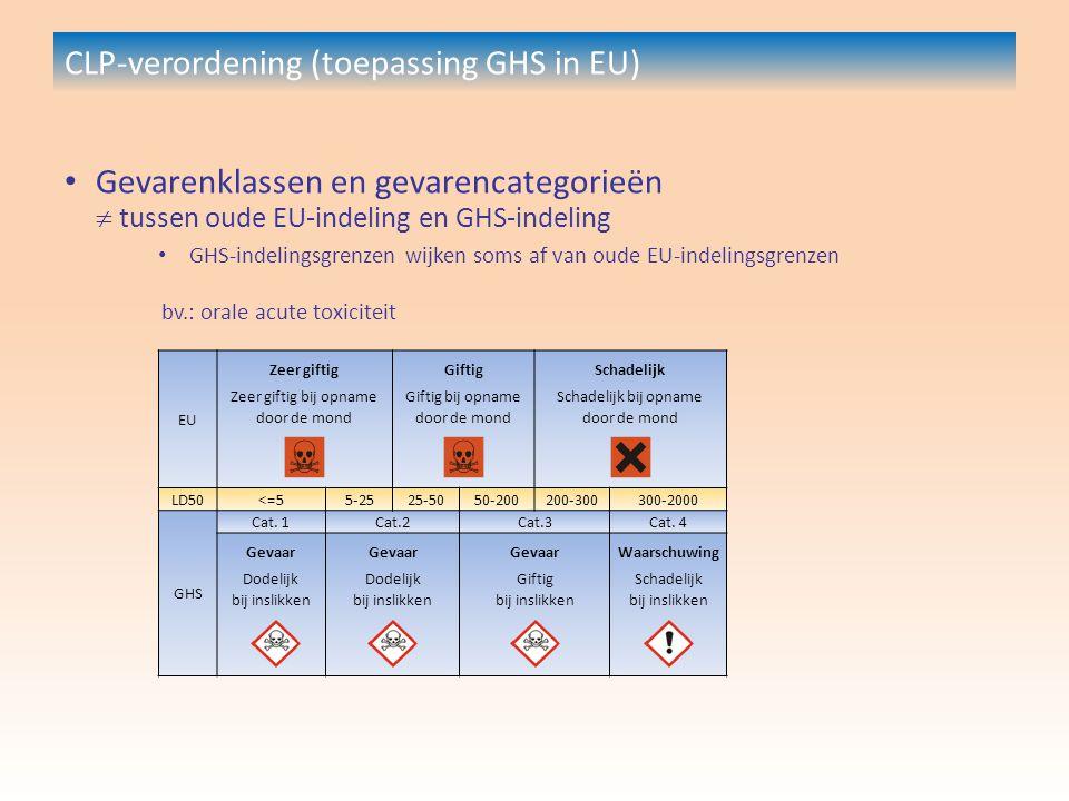 CLP-verordening (toepassing GHS in EU) Gevarenklassen en gevarencategorieën  tussen oude EU-indeling en GHS-indeling GHS-indelingsgrenzen wijken soms af van oude EU-indelingsgrenzen EU Zeer giftig Zeer giftig bij opname door de mond Giftig Giftig bij opname door de mond Schadelijk Schadelijk bij opname door de mond LD50<=55-2525-5050-200200-300300-2000 GHS Cat.