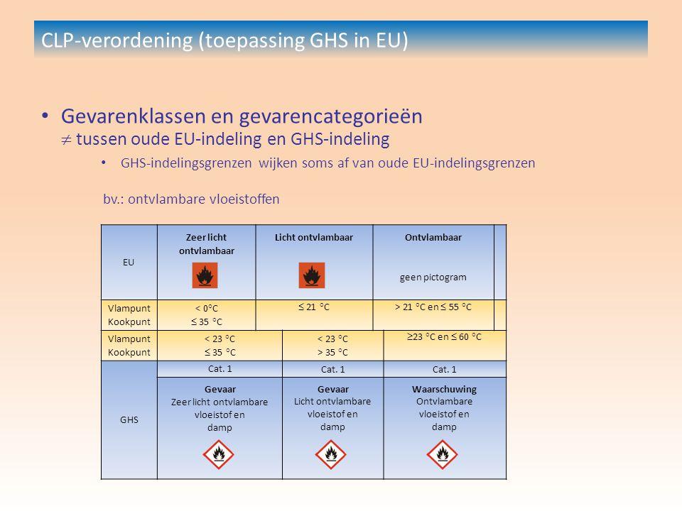 CLP-verordening (toepassing GHS in EU) EU Zeer licht ontvlambaar Licht ontvlambaar Ontvlambaar geen pictogram Vlampunt Kookpunt < 0°C  35 °C  21 °C> 21 °C en  55 °C Vlampunt Kookpunt < 23 °C  35 °C < 23 °C > 35 °C  23 °C en  60 °C GHS Cat.