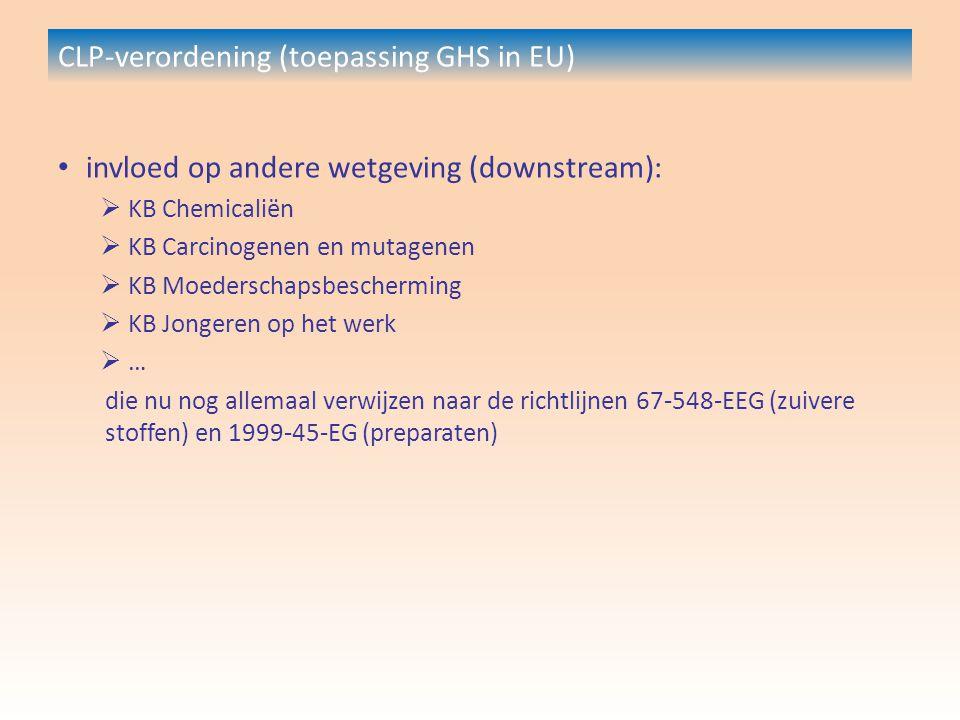 invloed op andere wetgeving (downstream):  KB Chemicaliën  KB Carcinogenen en mutagenen  KB Moederschapsbescherming  KB Jongeren op het werk  … die nu nog allemaal verwijzen naar de richtlijnen 67-548-EEG (zuivere stoffen) en 1999-45-EG (preparaten)