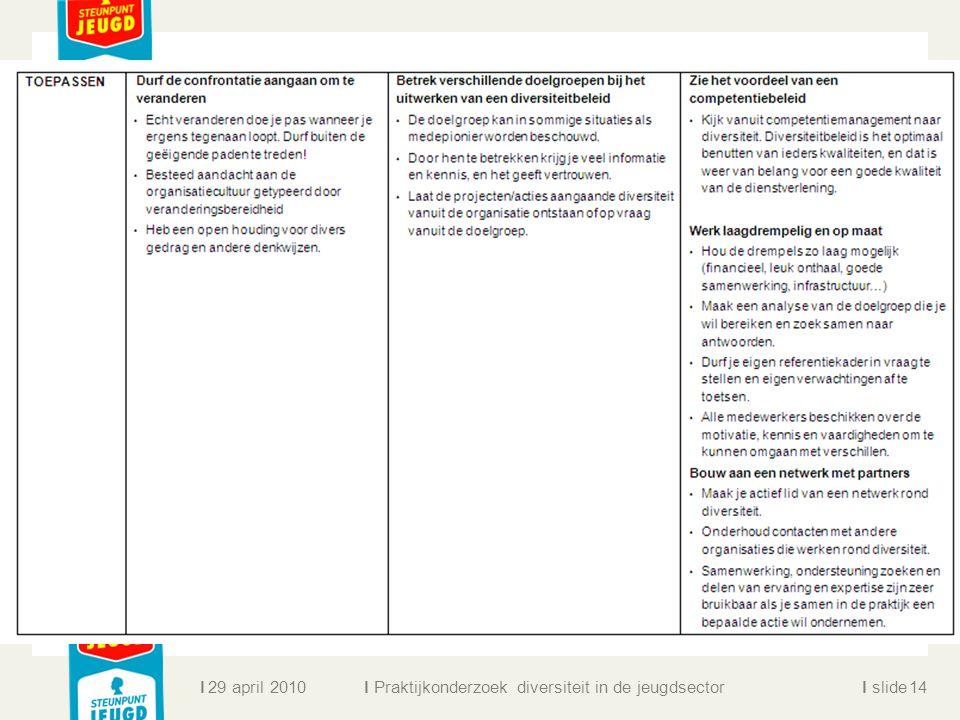 ll slidel Praktijkonderzoek diversiteit in de jeugdsector 29 april 201014