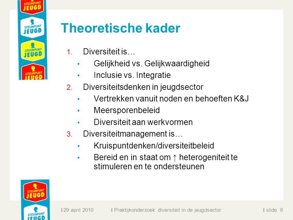 ll slidel Theoretische kader 1. Diversiteit is… Gelijkheid vs. Gelijkwaardigheid Inclusie vs. Integratie 2. Diversiteitsdenken in jeugdsector Vertrekk