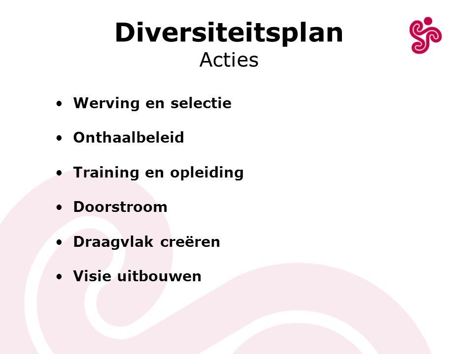 Diversiteitsplan Acties Werving en selectie Onthaalbeleid Training en opleiding Doorstroom Draagvlak creëren Visie uitbouwen
