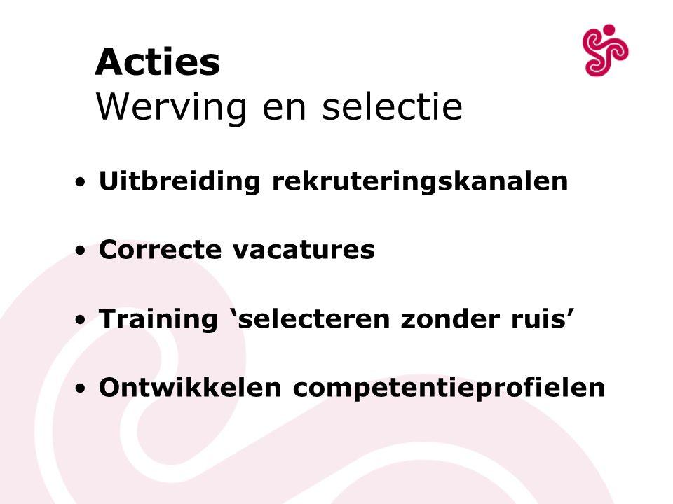 Acties Werving en selectie Uitbreiding rekruteringskanalen Correcte vacatures Training 'selecteren zonder ruis' Ontwikkelen competentieprofielen