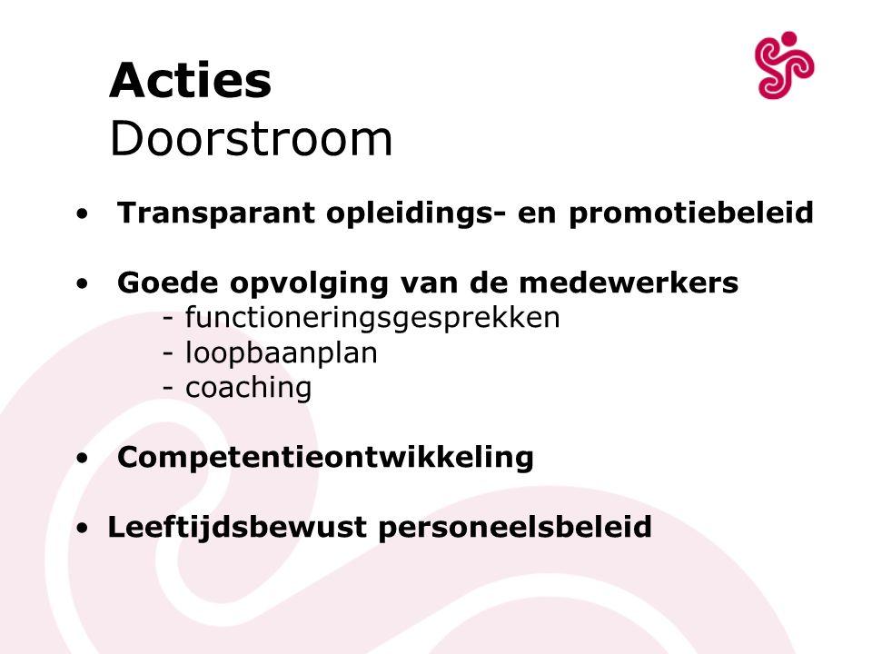 Acties Doorstroom Transparant opleidings- en promotiebeleid Goede opvolging van de medewerkers - functioneringsgesprekken - loopbaanplan - coaching Co
