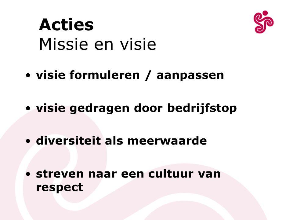 Acties Missie en visie visie formuleren / aanpassen visie gedragen door bedrijfstop diversiteit als meerwaarde streven naar een cultuur van respect