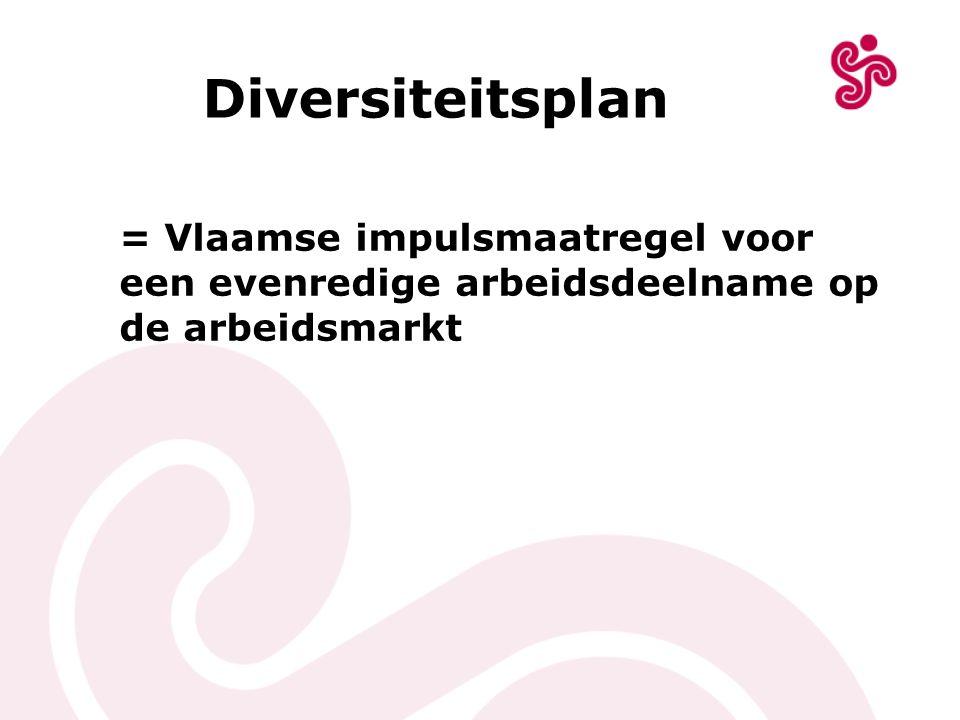 Diversiteitsplan Uitgangspunt Verschillen zijn een meerwaarde