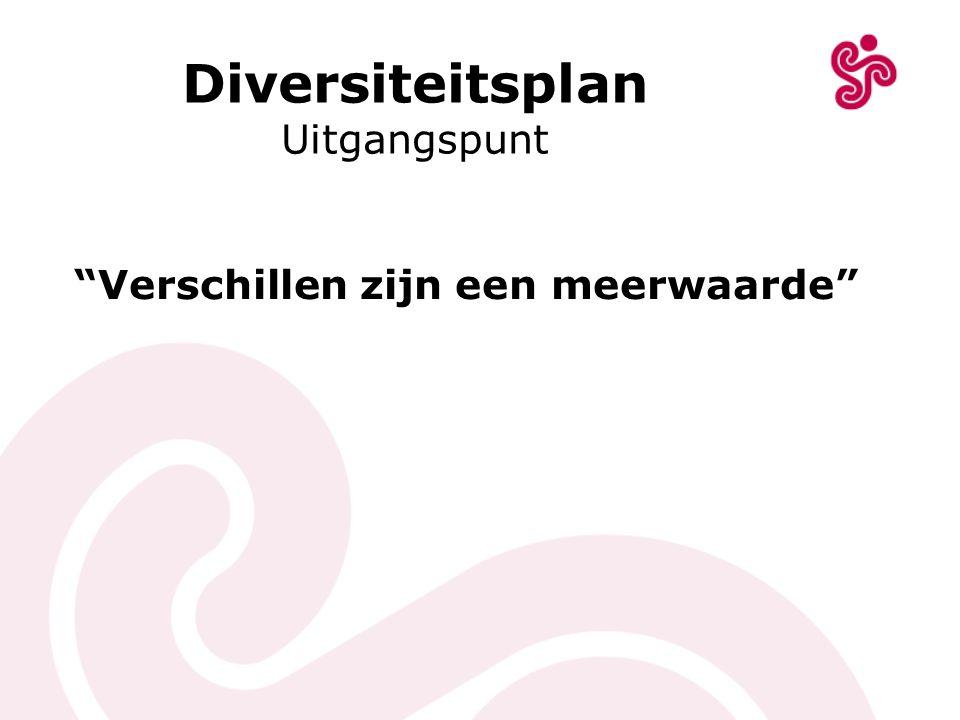 Diversiteitsplan Doel Bevordering van tewerkstelling van mensen uit de kansengroepen : Het mogelijk maken dat mensen een evenwaardige kans krijgen op de arbeidsmarkt.