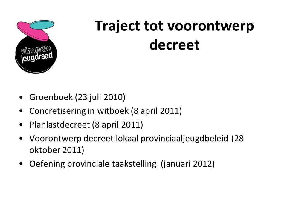 Traject tot voorontwerp decreet Groenboek (23 juli 2010) Concretisering in witboek (8 april 2011) Planlastdecreet (8 april 2011) Voorontwerp decreet l