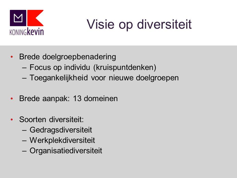 Visie op diversiteit Brede doelgroepbenadering –Focus op individu (kruispuntdenken) –Toegankelijkheid voor nieuwe doelgroepen Brede aanpak: 13 domeinen Soorten diversiteit: –Gedragsdiversiteit –Werkplekdiversiteit –Organisatiediversiteit