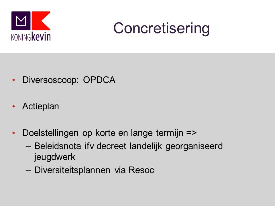 Concretisering Diversoscoop: OPDCA Actieplan Doelstellingen op korte en lange termijn => –Beleidsnota ifv decreet landelijk georganiseerd jeugdwerk –Diversiteitsplannen via Resoc