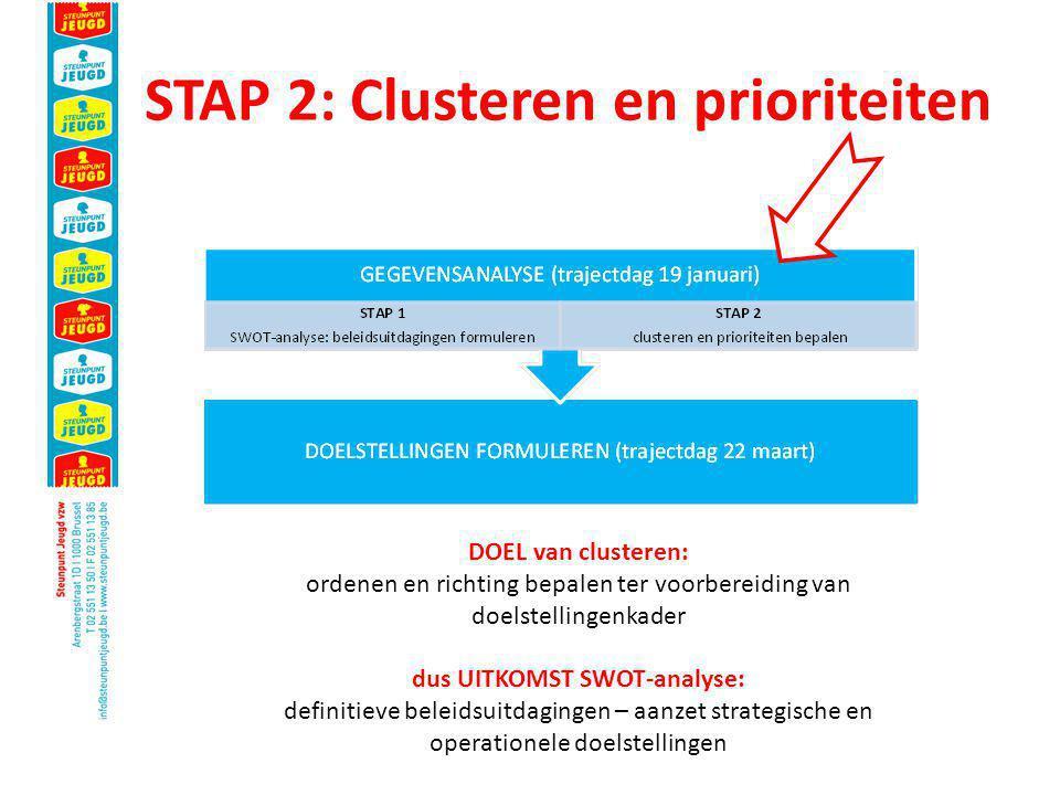 STAP 2: Clusteren en prioriteiten DOEL van clusteren: ordenen en richting bepalen ter voorbereiding van doelstellingenkader dus UITKOMST SWOT-analyse: definitieve beleidsuitdagingen – aanzet strategische en operationele doelstellingen
