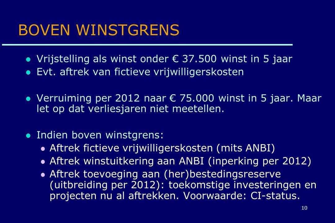 10 BOVEN WINSTGRENS Vrijstelling als winst onder € 37.500 winst in 5 jaar Evt.