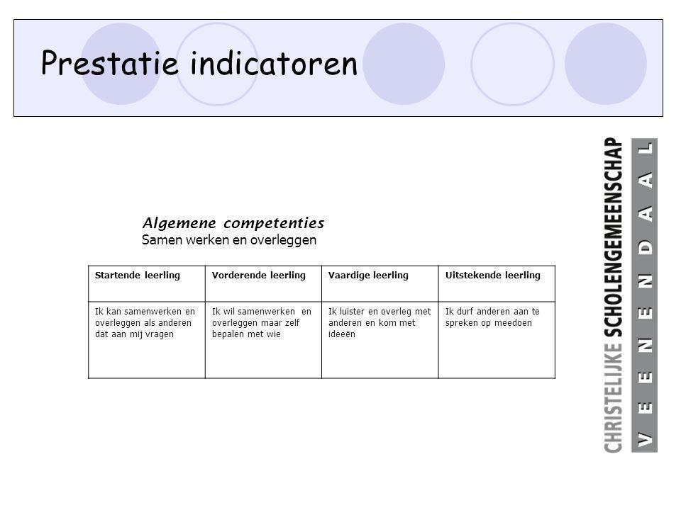 Prestatie indicatoren Algemene competenties Samen werken en overleggen Startende leerlingVorderende leerlingVaardige leerlingUitstekende leerling Ik k