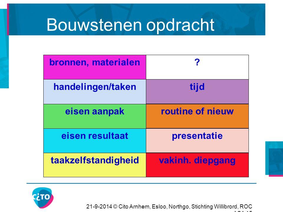 21-9-2014 © Cito Arnhem, Esloo, Northgo, Stichting Willibrord, ROC ASA 15 Bouwstenen opdracht bronnen, materialen handelingen/taken eisen aanpak eisen