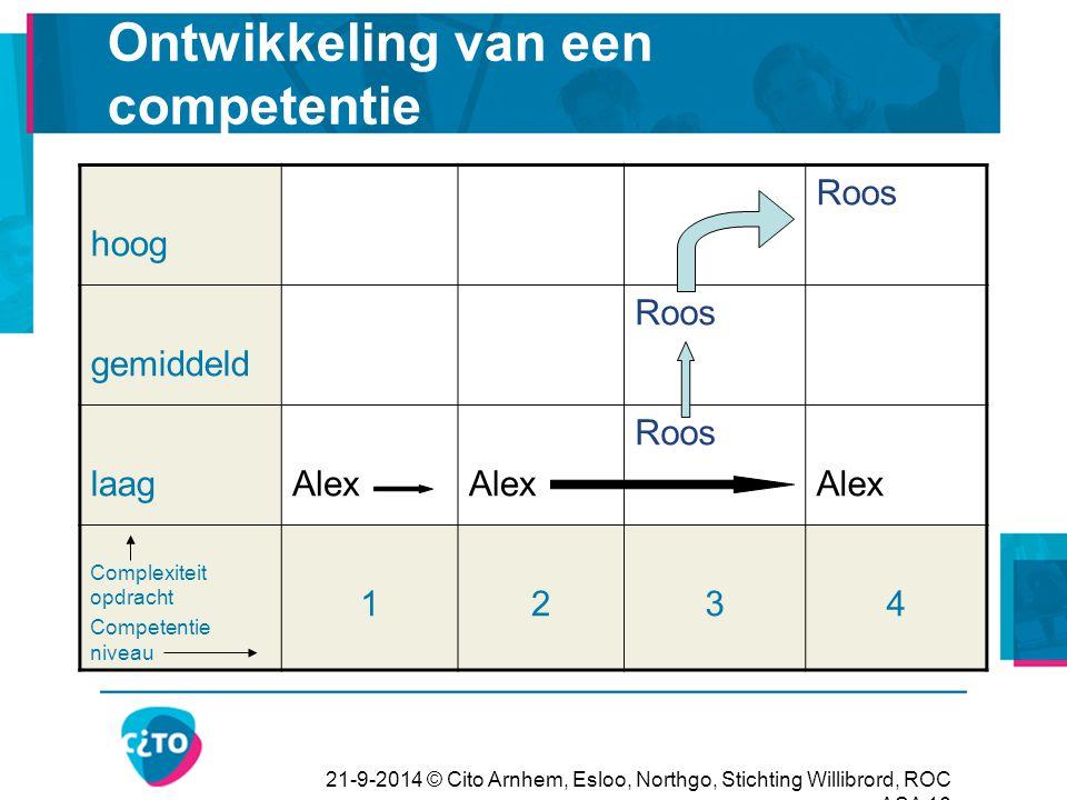 21-9-2014 © Cito Arnhem, Esloo, Northgo, Stichting Willibrord, ROC ASA 16 Ontwikkeling van een competentie hoog Roos gemiddeld Roos laagAlex Roos Alex