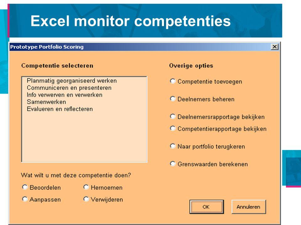 21-9-2014 © Cito Arnhem, Esloo, Northgo, Stichting Willibrord, ROC ASA 18 Excel monitor competenties