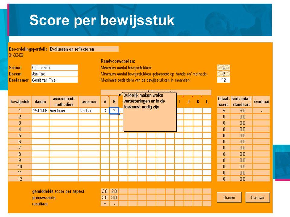 21-9-2014 © Cito Arnhem, Esloo, Northgo, Stichting Willibrord, ROC ASA 21 Score per bewijsstuk