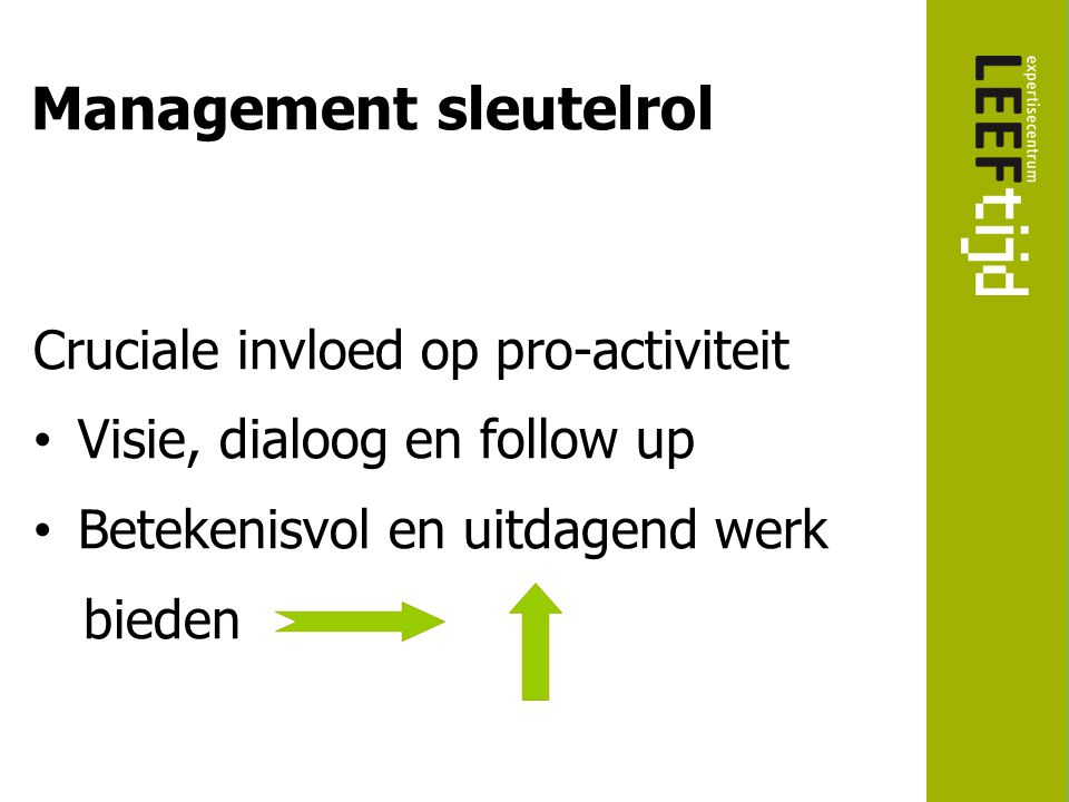 Cruciale invloed op pro-activiteit Visie, dialoog en follow up Betekenisvol en uitdagend werk bieden Management sleutelrol