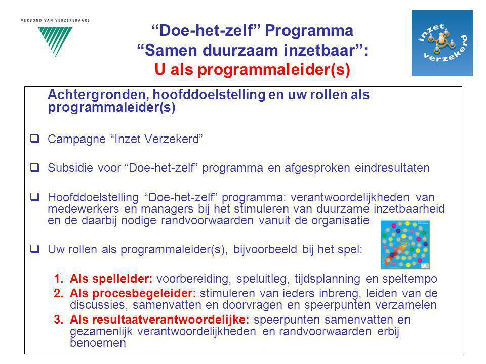 Programma- onderdeel Beoogde resultaten (zie ook Uitgewerkte Programma ) 1.Introductie- presentatie 1.Kennis van en inzicht in het thema: duurzame inzetbaarheid 2.Actiegerichtheid en -bereidheid bij medewerkers stimuleren 3.Betrokkenheid en voortgang stimuleren 2.Employability- scan 1.Uitvoeren 2.Er zelf een vervolg aan geven 3.Spel Route naar inzet verzekerd 1.Reflecties op eigen verantwoordelijkheid van de medewerkers 2.Samen benoemen van verantwoordelijkheden en randvoorwaarden per speerpunt, conform Format: Verantwoordelijkheden en Randvoorwaarden 3.Acties en afspraken bevestigen 4.Verslag van de uitgevoerde programmaonderdelen, conform: Format Evaluatie en Verslag Programma Doe-het-zelf Programma Samen duurzaam inzetbaar : Beoogde resultaten