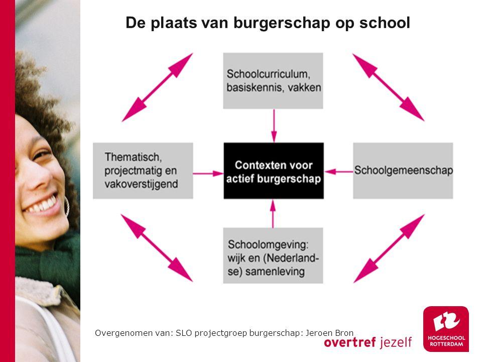 De plaats van burgerschap op school Overgenomen van: SLO projectgroep burgerschap: Jeroen Bron