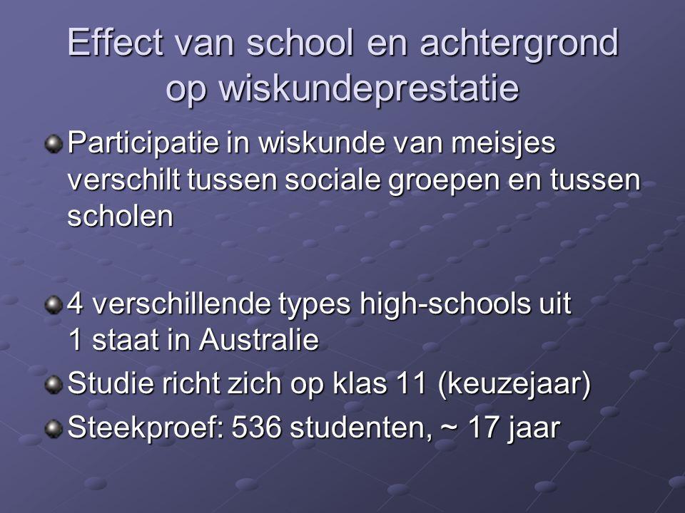 Effect van school en achtergrond op wiskundeprestatie Participatie in wiskunde van meisjes verschilt tussen sociale groepen en tussen scholen 4 versch