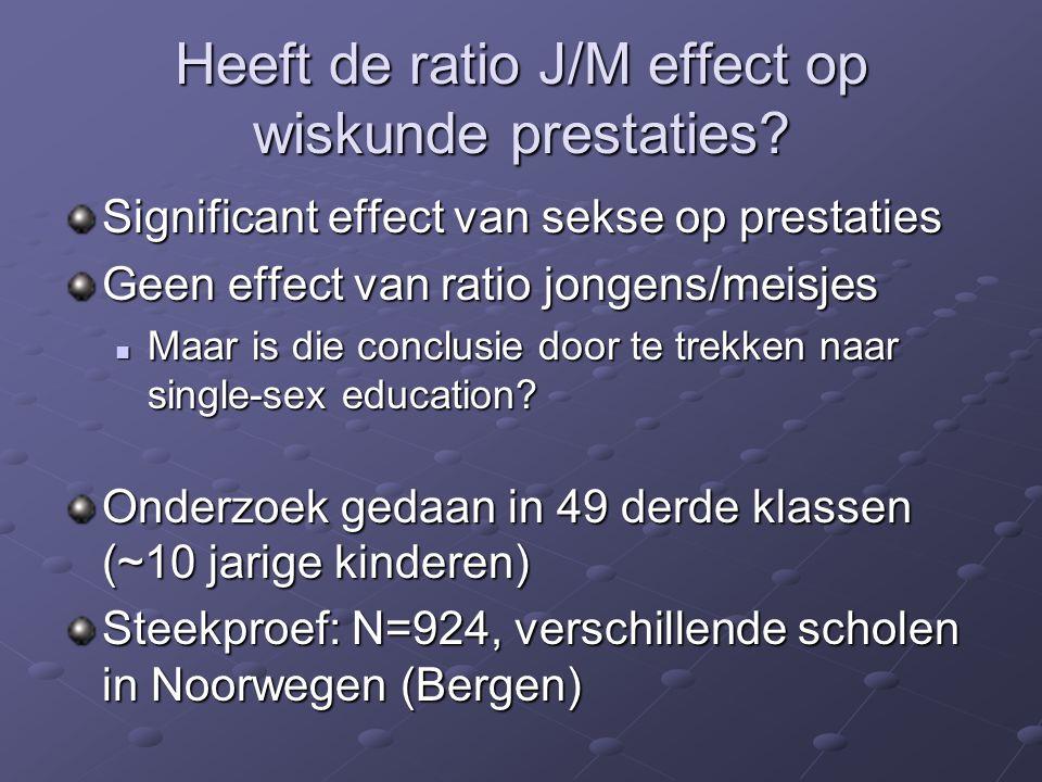 Heeft de ratio J/M effect op wiskunde prestaties? Significant effect van sekse op prestaties Geen effect van ratio jongens/meisjes Maar is die conclus