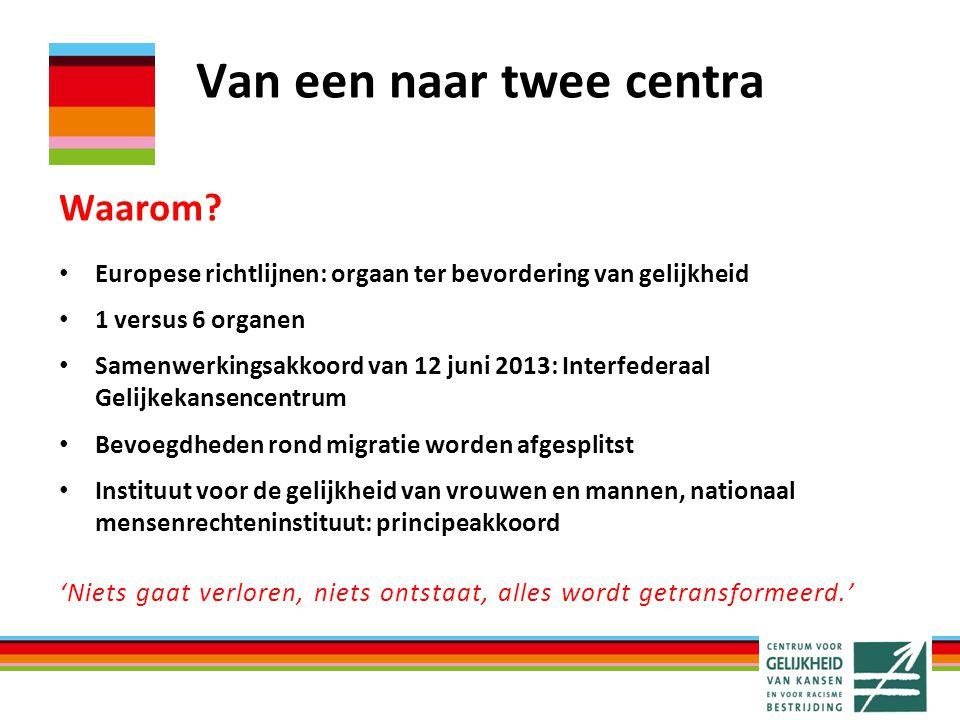 Van een naar twee centra Waarom? Europese richtlijnen: orgaan ter bevordering van gelijkheid 1 versus 6 organen Samenwerkingsakkoord van 12 juni 2013: