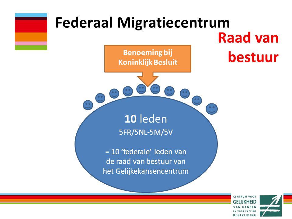 10 leden Benoeming bij Koninklijk Besluit 5FR/5NL-5M/5V = 10 'federale' leden van de raad van bestuur van het Gelijkekansencentrum Federaal Migratiece