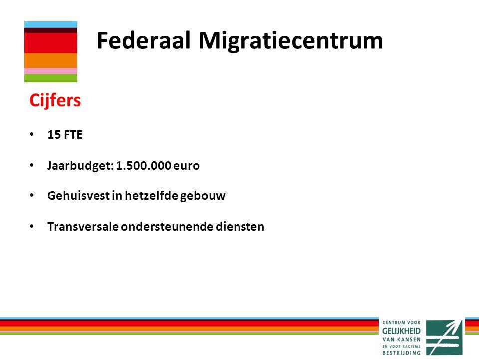 Federaal Migratiecentrum Cijfers 15 FTE Jaarbudget: 1.500.000 euro Gehuisvest in hetzelfde gebouw Transversale ondersteunende diensten
