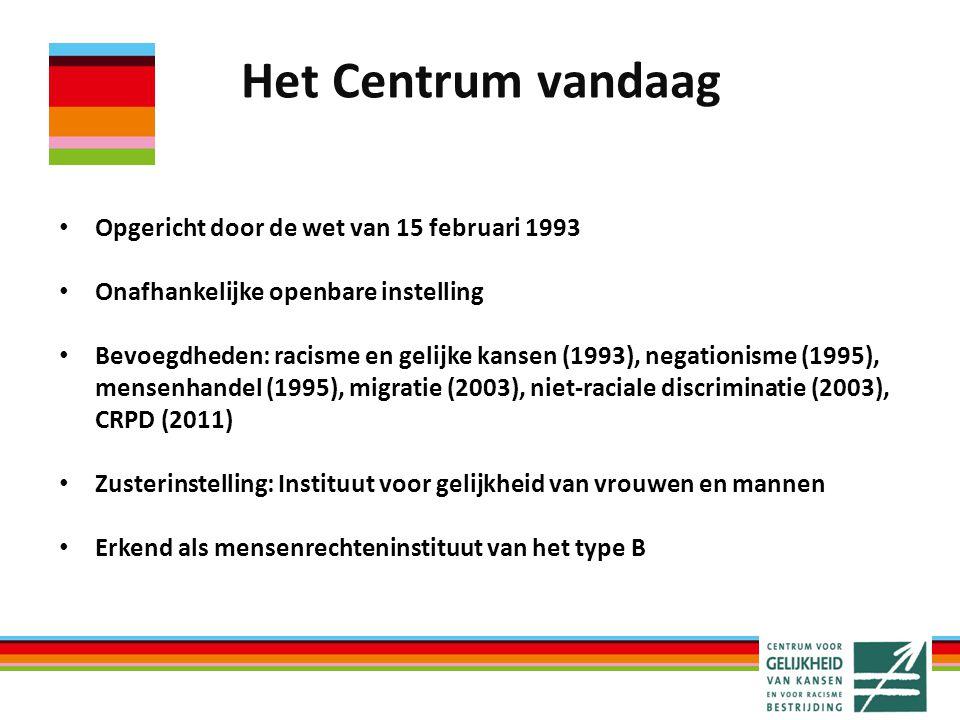 Het Centrum vandaag Opgericht door de wet van 15 februari 1993 Onafhankelijke openbare instelling Bevoegdheden: racisme en gelijke kansen (1993), negationisme (1995), mensenhandel (1995), migratie (2003), niet-raciale discriminatie (2003), CRPD (2011) Zusterinstelling: Instituut voor gelijkheid van vrouwen en mannen Erkend als mensenrechteninstituut van het type B
