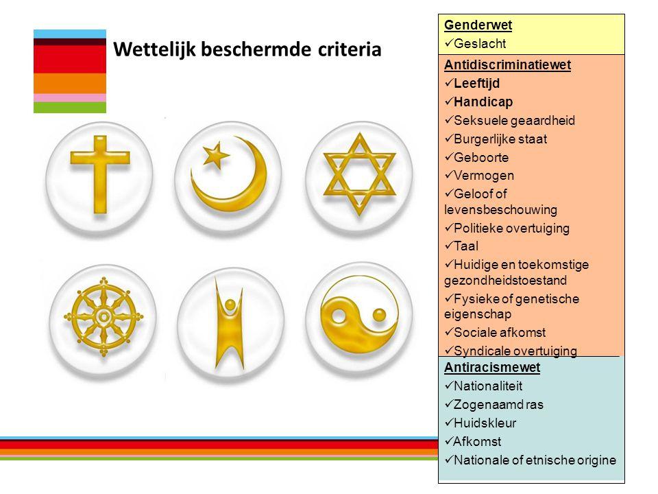 Antiracismewet Nationaliteit Zogenaamd ras Huidskleur Afkomst Nationale of etnische origine Antidiscriminatiewet Leeftijd Handicap Seksuele geaardheid