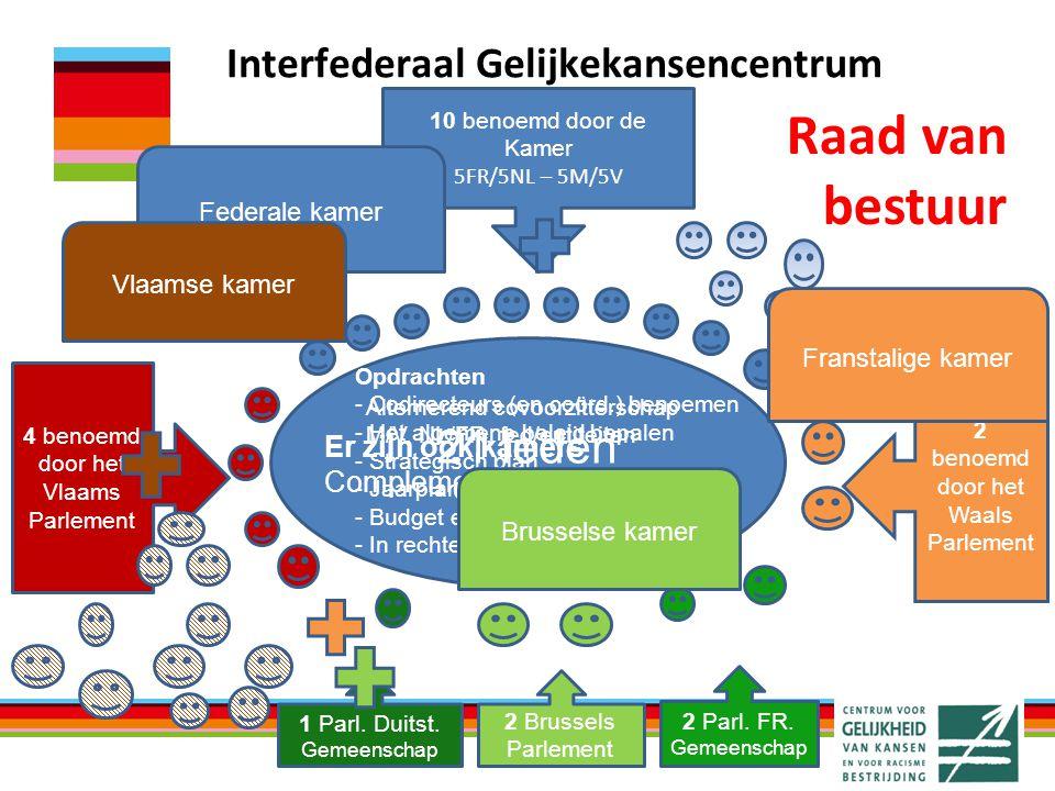 21 leden = CA interfédéral 10 benoemd door de Kamer 5FR/5NL – 5M/5V 4 benoemd door het Vlaams Parlement 2 benoemd door het Waals Parlement 2 Parl.