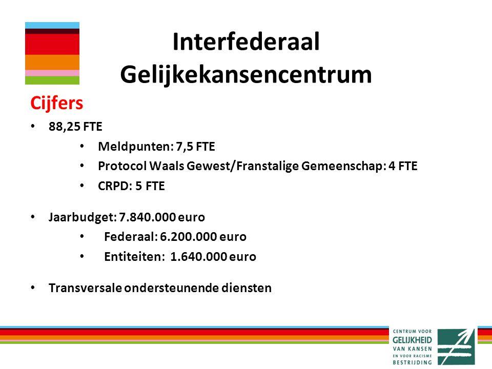 Interfederaal Gelijkekansencentrum Cijfers 88,25 FTE Meldpunten: 7,5 FTE Protocol Waals Gewest/Franstalige Gemeenschap: 4 FTE CRPD: 5 FTE Jaarbudget: 7.840.000 euro Federaal: 6.200.000 euro Entiteiten: 1.640.000 euro Transversale ondersteunende diensten