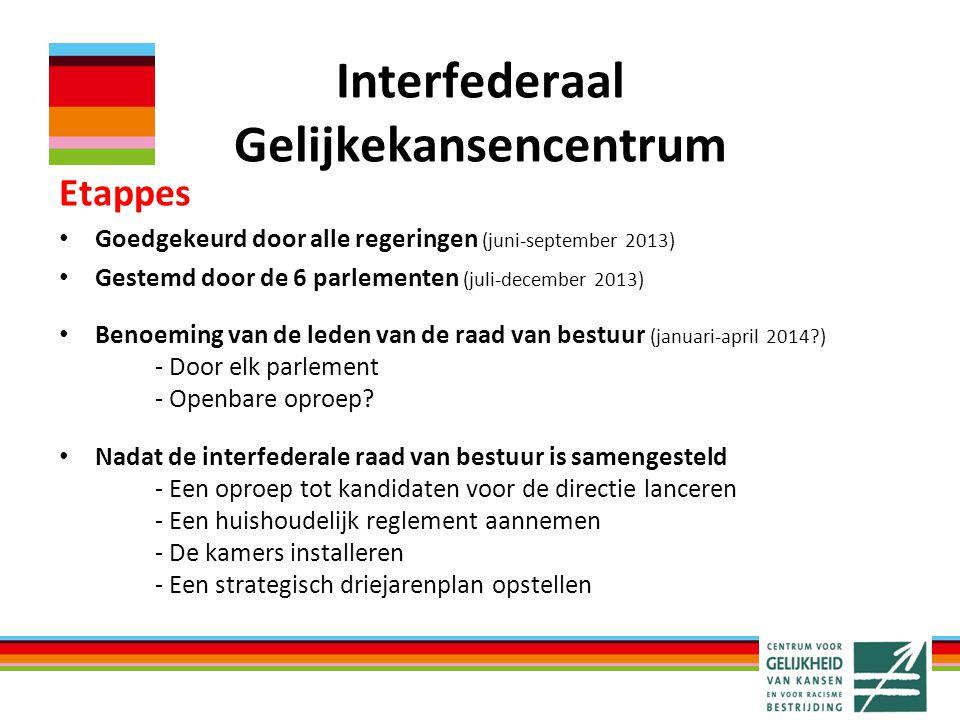 Interfederaal Gelijkekansencentrum Etappes Goedgekeurd door alle regeringen (juni-september 2013) Gestemd door de 6 parlementen (juli-december 2013) Benoeming van de leden van de raad van bestuur (januari-april 2014 ) - Door elk parlement - Openbare oproep.