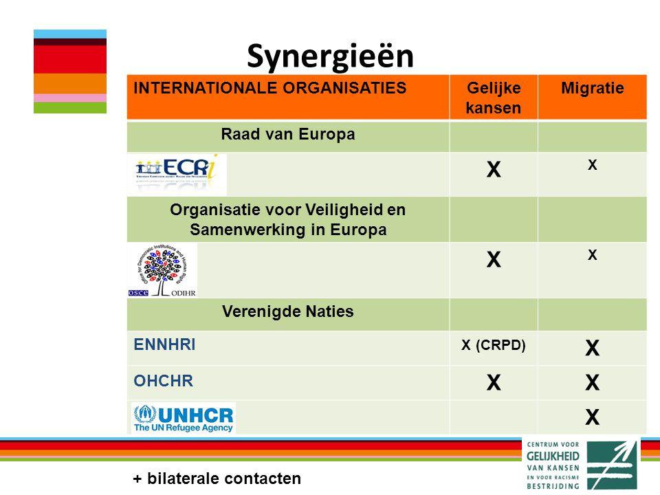 Synergieën INTERNATIONALE ORGANISATIESGelijke kansen Migratie Raad van Europa X X Organisatie voor Veiligheid en Samenwerking in Europa X X Verenigde Naties ENNHRI X (CRPD) X XX X OHCHR + bilaterale contacten