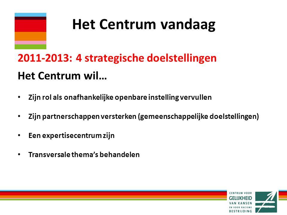 Het Centrum vandaag 2011-2013: 4 strategische doelstellingen Het Centrum wil… Zijn rol als onafhankelijke openbare instelling vervullen Zijn partnerschappen versterken (gemeenschappelijke doelstellingen) Een expertisecentrum zijn Transversale thema's behandelen