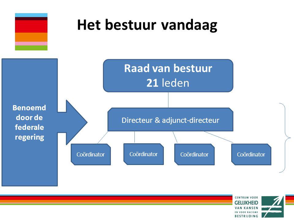 Het Centrum vandaag Evaluatie van de werking van het Centrum 'Strategisch plan 2011-2013' Sterke punten Expertise, monitoring, behoeder van waarden en mensenrechten Gezien als toegankelijk en onmisbaar Positief tot zeer positief gewaardeerd