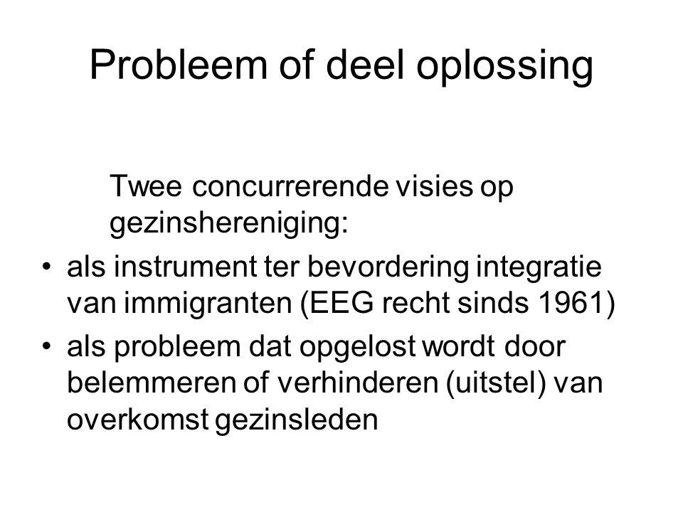 Probleem of deel oplossing Twee concurrerende visies op gezinshereniging: als instrument ter bevordering integratie van immigranten (EEG recht sinds 1