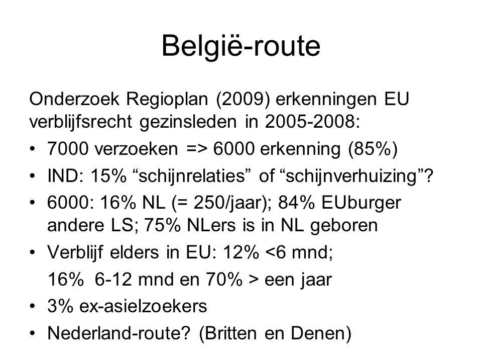 """België-route Onderzoek Regioplan (2009) erkenningen EU verblijfsrecht gezinsleden in 2005-2008: 7000 verzoeken => 6000 erkenning (85%) IND: 15% """"schij"""