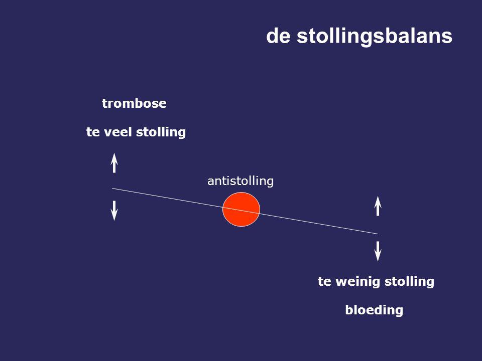 de stollingsbalans antistolling trombose te veel stolling te weinig stolling bloeding
