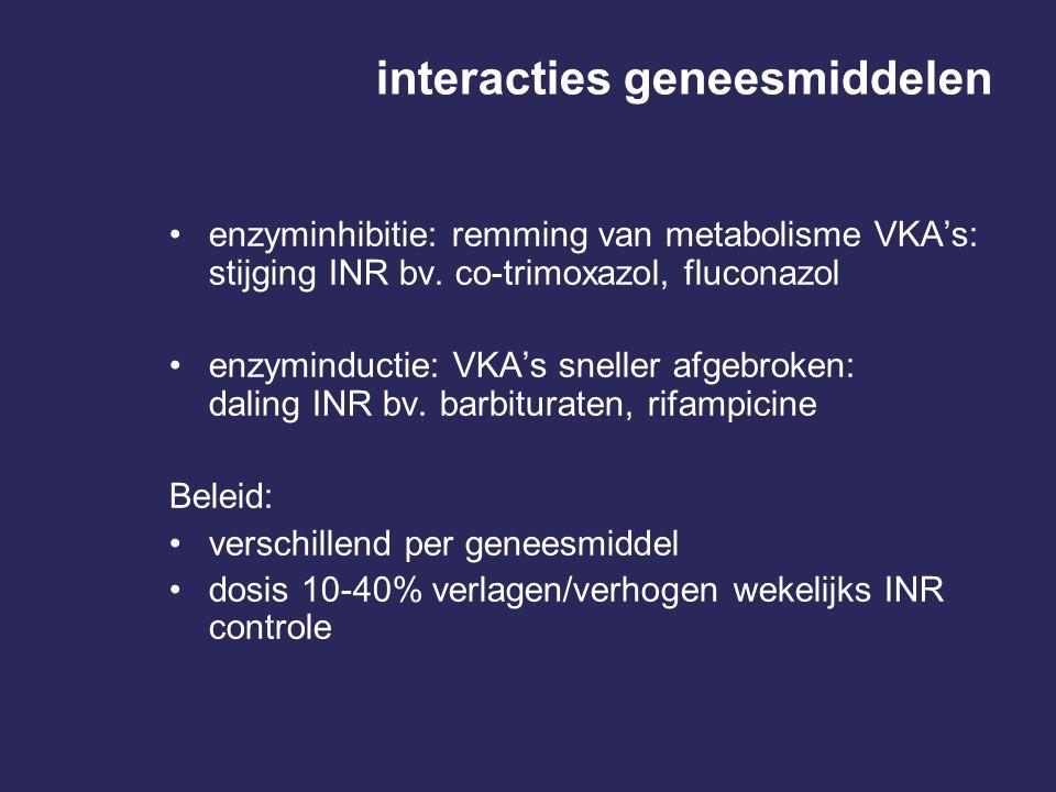 interacties geneesmiddelen enzyminhibitie: remming van metabolisme VKA's: stijging INR bv. co-trimoxazol, fluconazol enzyminductie: VKA's sneller afge