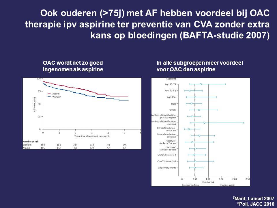 Ook ouderen (>75j) met AF hebben voordeel bij OAC therapie ipv aspirine ter preventie van CVA zonder extra kans op bloedingen (BAFTA-studie 2007) OAC wordt net zo goed ingenomen als aspirine In alle subgroepen meer voordeel voor OAC dan aspirine 7 Mant, Lancet 2007 8 Poli, JACC 2010