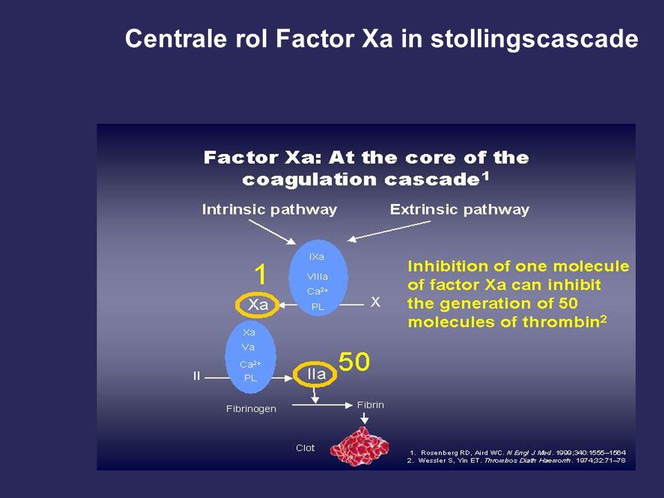 Centrale rol Factor Xa in stollingscascade