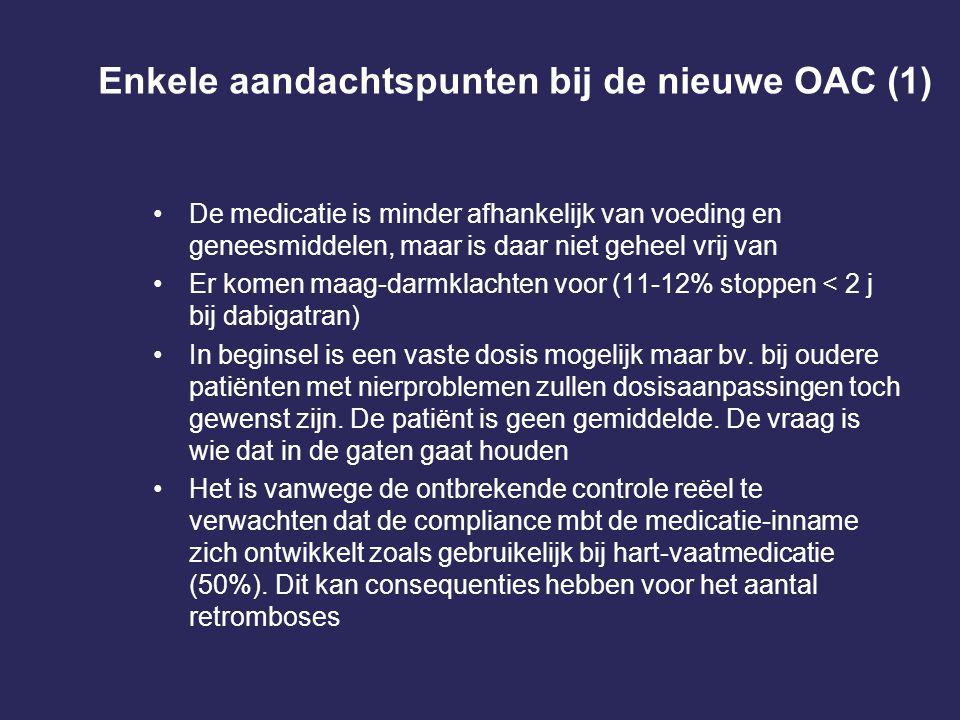 Enkele aandachtspunten bij de nieuwe OAC (1) De medicatie is minder afhankelijk van voeding en geneesmiddelen, maar is daar niet geheel vrij van Er komen maag-darmklachten voor (11-12% stoppen < 2 j bij dabigatran) In beginsel is een vaste dosis mogelijk maar bv.